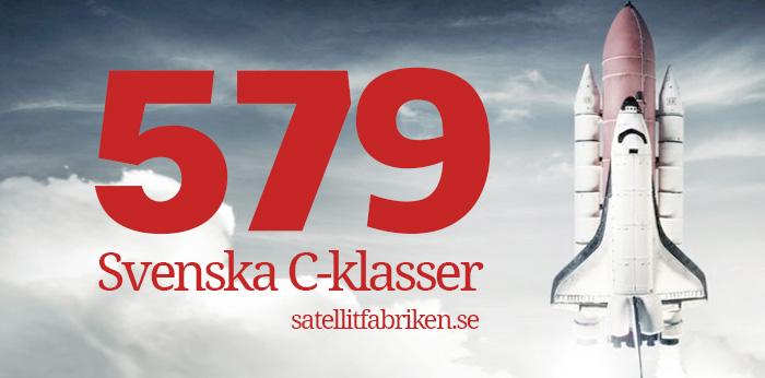 579-cklasser i satellitfabriken